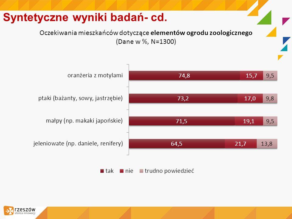 Syntetyczne wyniki badań- cd.