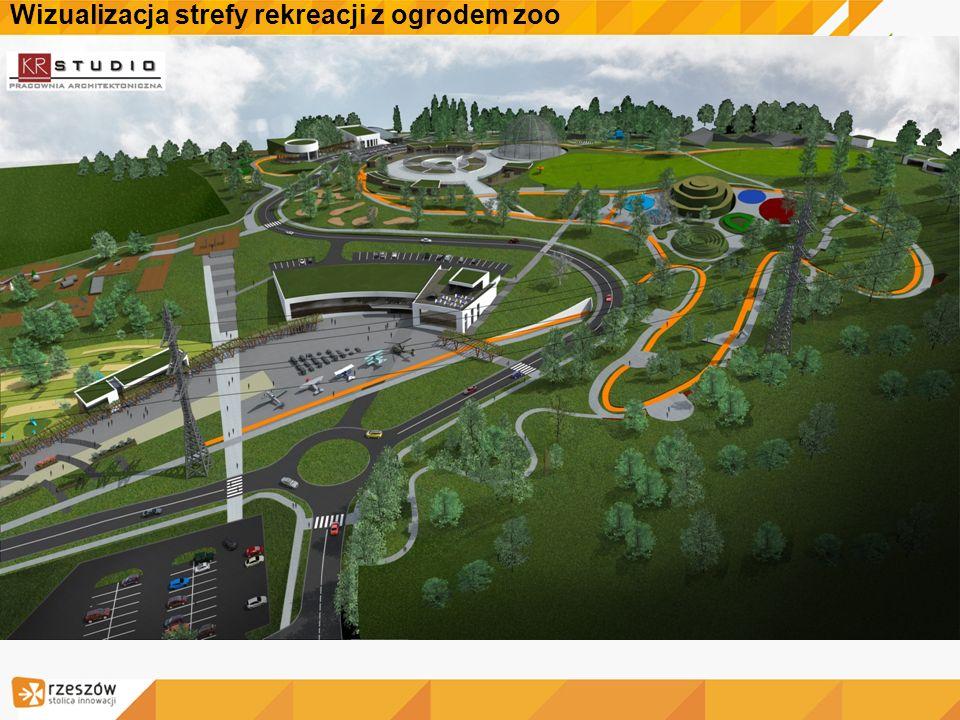 Wizualizacja strefy rekreacji z ogrodem zoo
