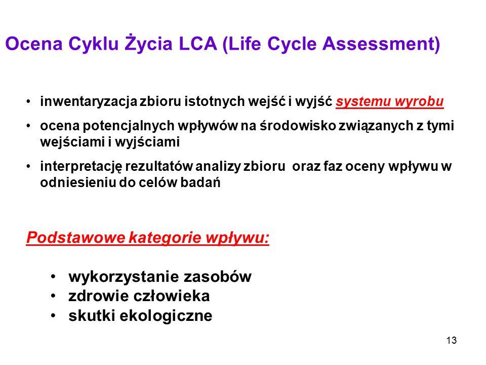 Ocena Cyklu Życia LCA (Life Cycle Assessment)