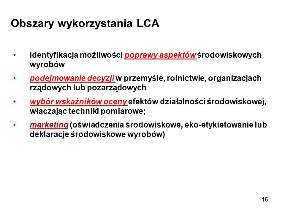 Obszary wykorzystania LCA