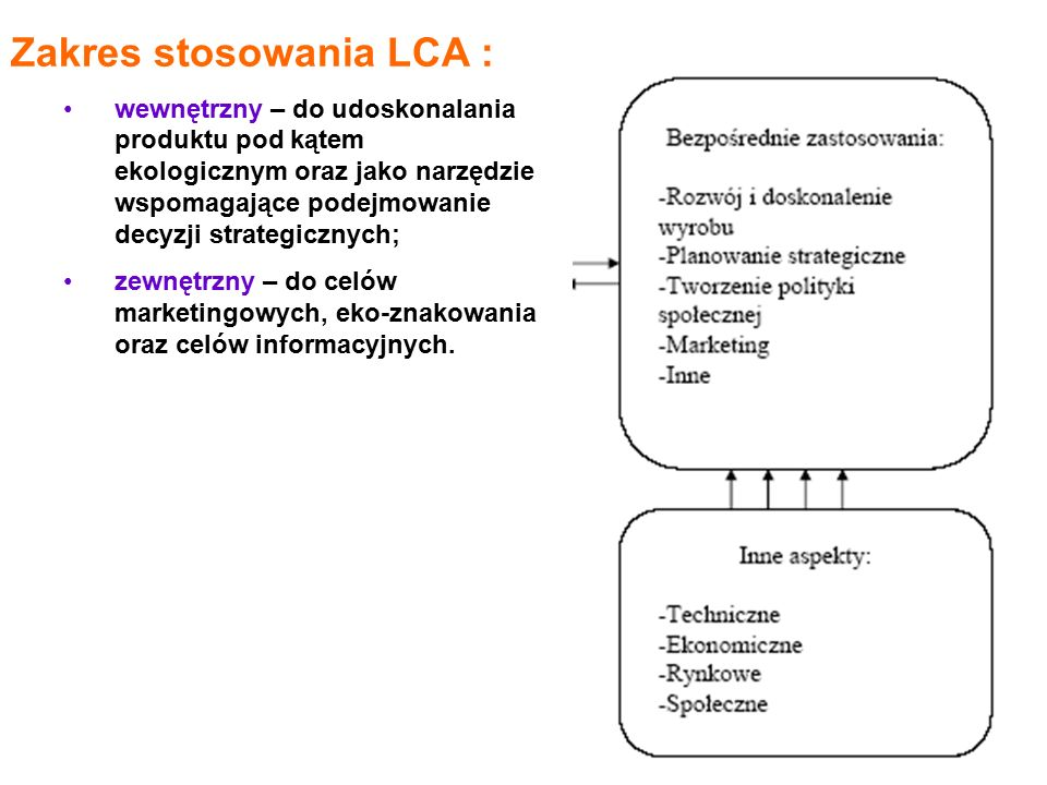 Zakres stosowania LCA :