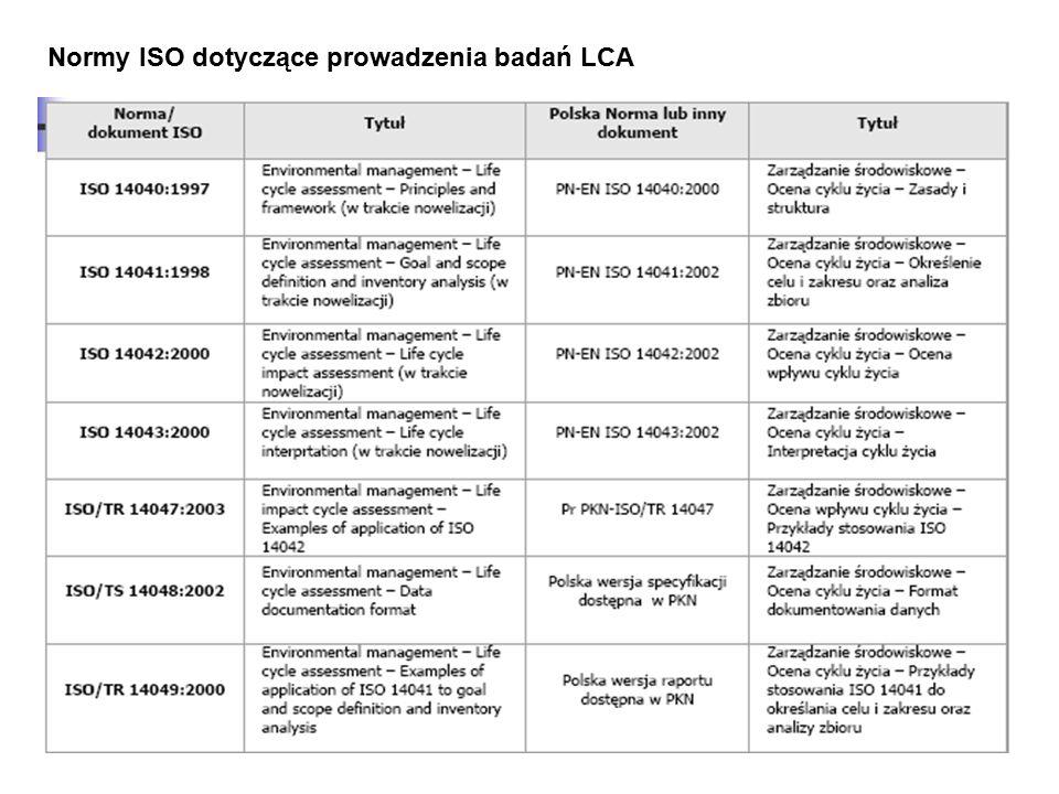 Normy ISO dotyczące prowadzenia badań LCA
