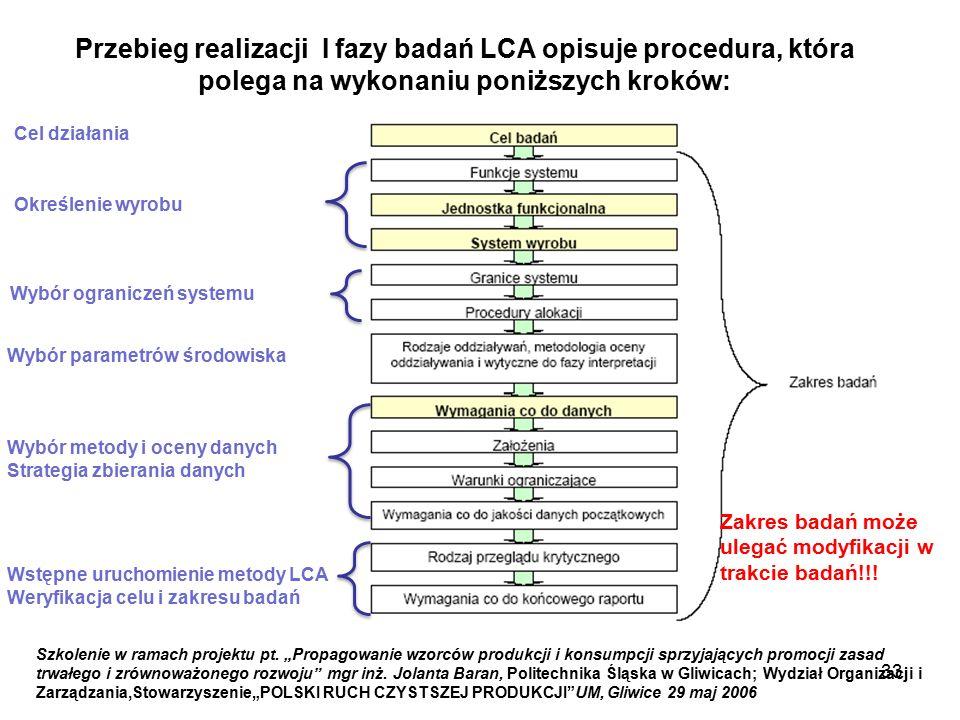 Przebieg realizacji I fazy badań LCA opisuje procedura, która polega na wykonaniu poniższych kroków: