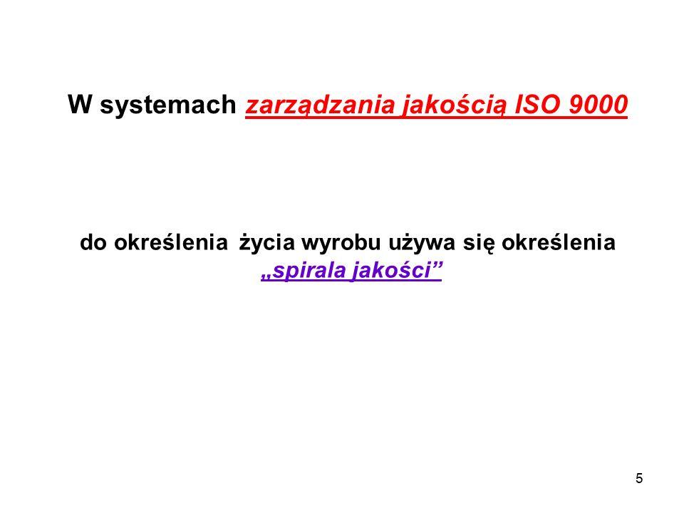 W systemach zarządzania jakością ISO 9000