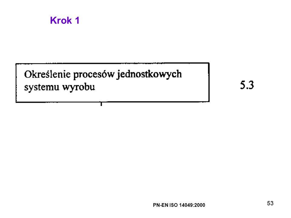 Krok 1 PN-EN ISO 14049:2000