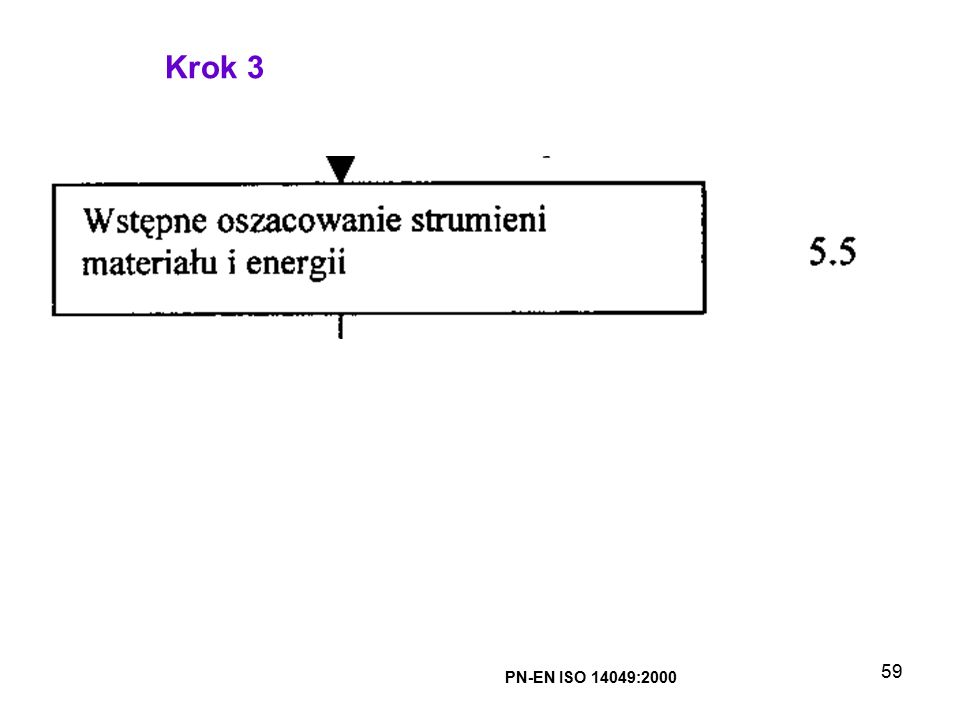 Krok 3 PN-EN ISO 14049:2000