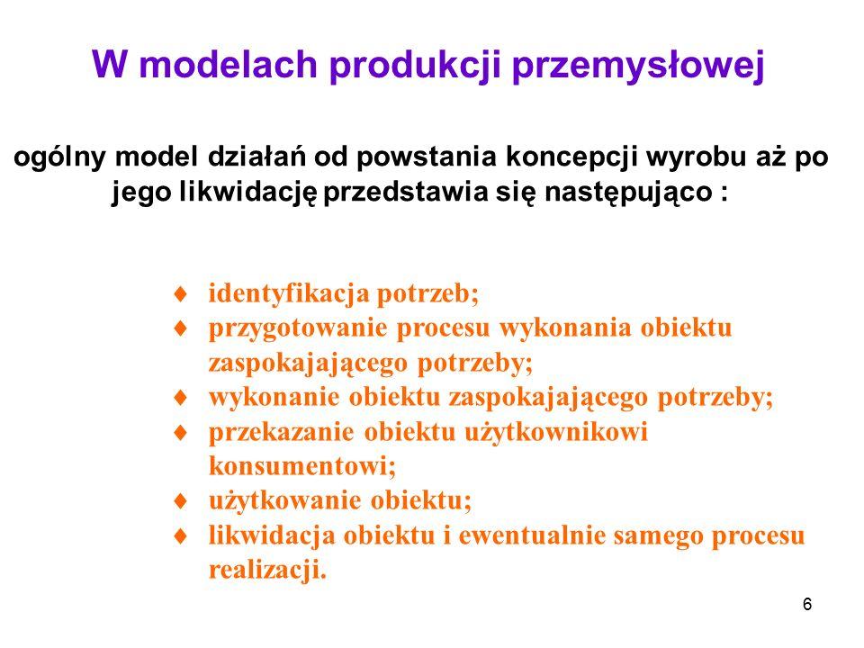 W modelach produkcji przemysłowej