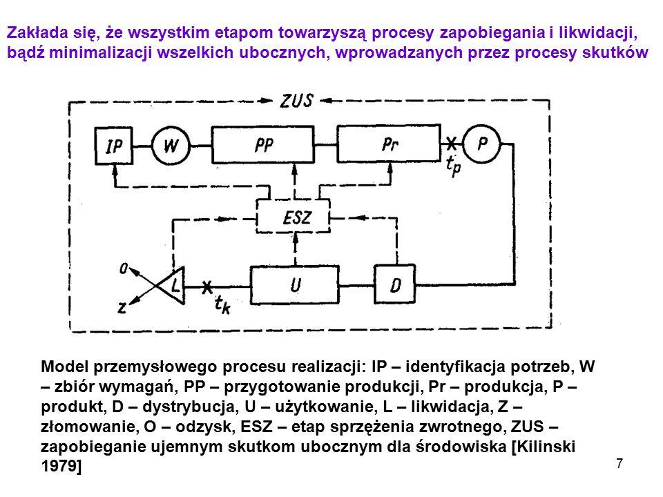 Zakłada się, że wszystkim etapom towarzyszą procesy zapobiegania i likwidacji, bądź minimalizacji wszelkich ubocznych, wprowadzanych przez procesy skutków