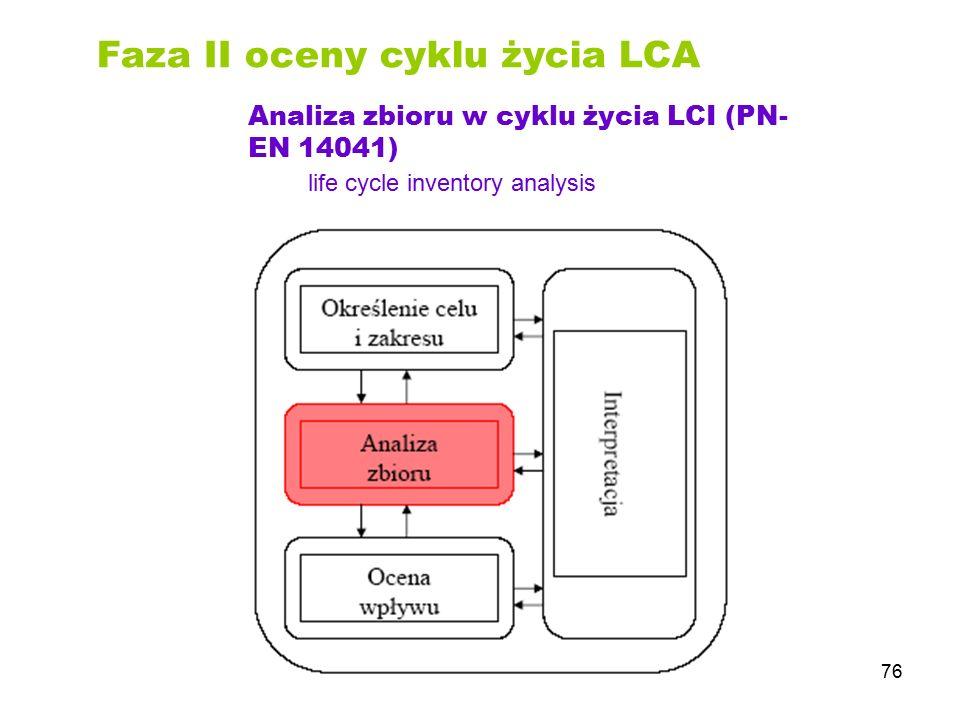 Faza II oceny cyklu życia LCA