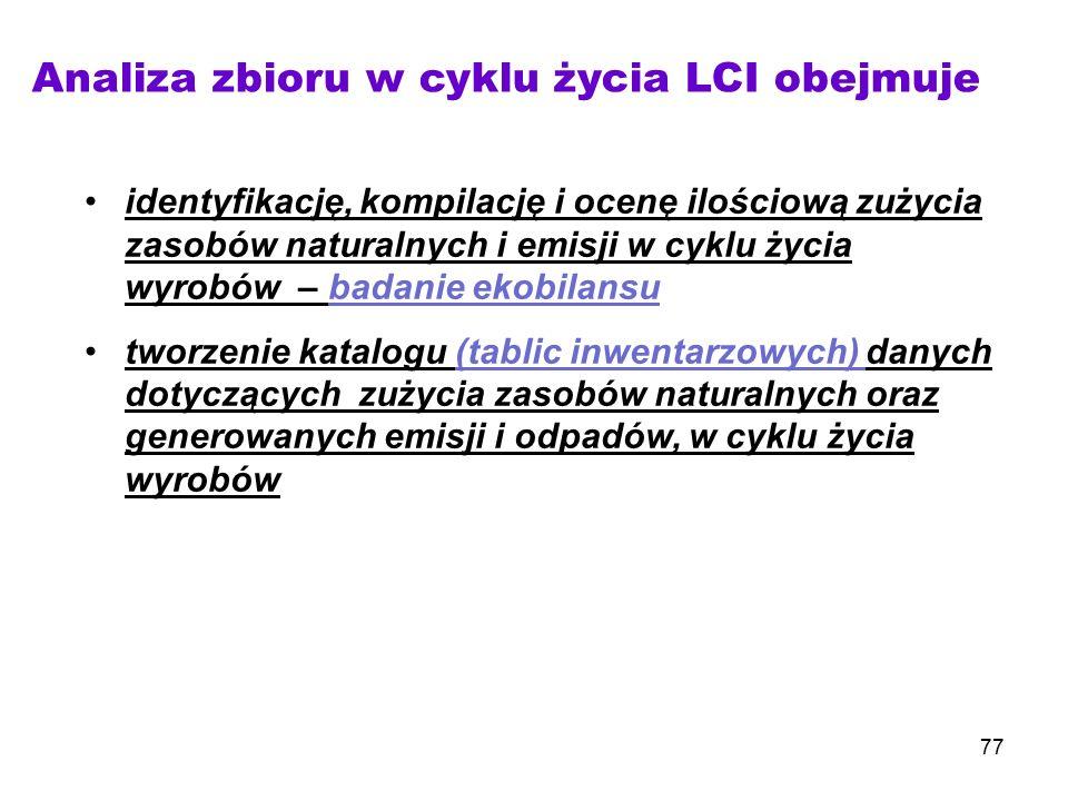 Analiza zbioru w cyklu życia LCI obejmuje