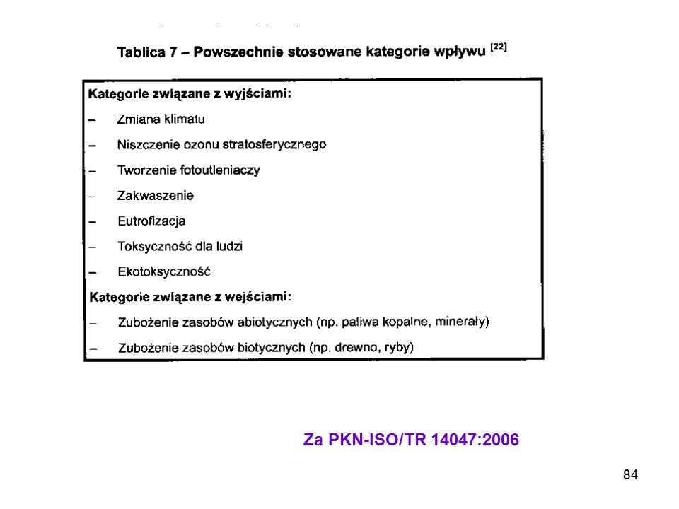 Za PKN-ISO/TR 14047:2006