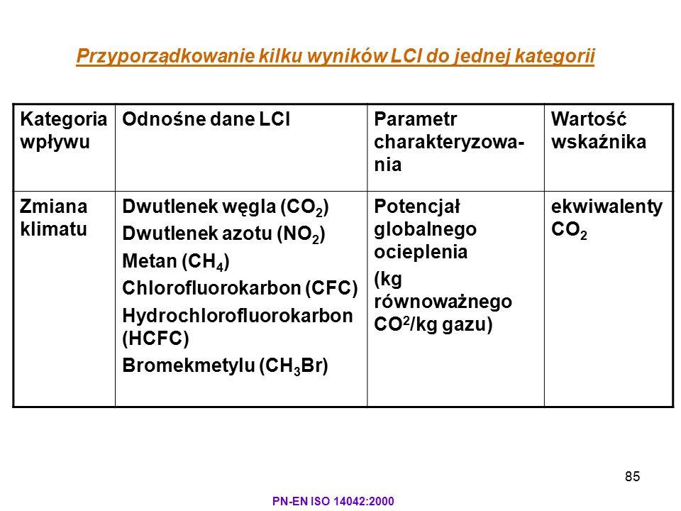 Przyporządkowanie kilku wyników LCI do jednej kategorii