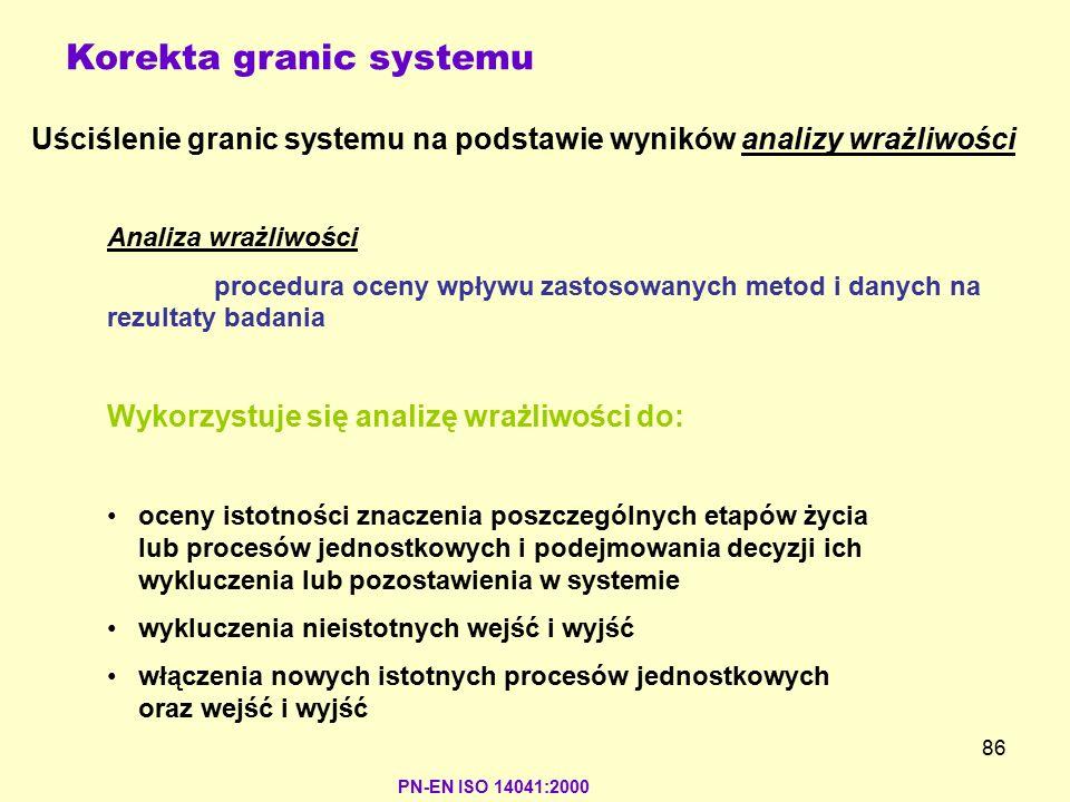 Korekta granic systemu