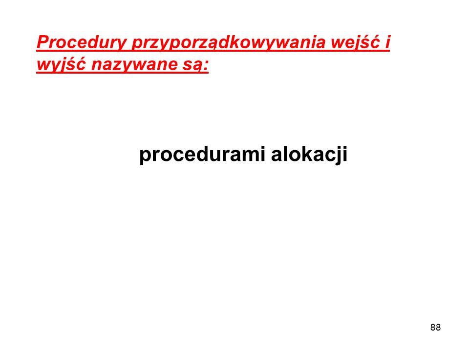 Procedury przyporządkowywania wejść i wyjść nazywane są: