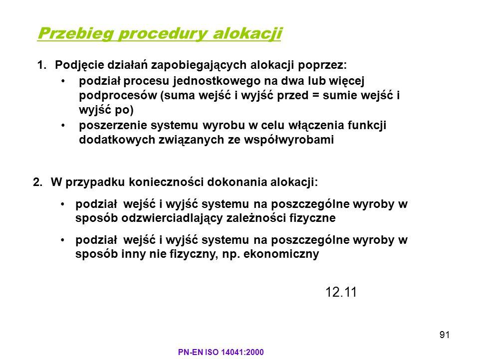 Przebieg procedury alokacji