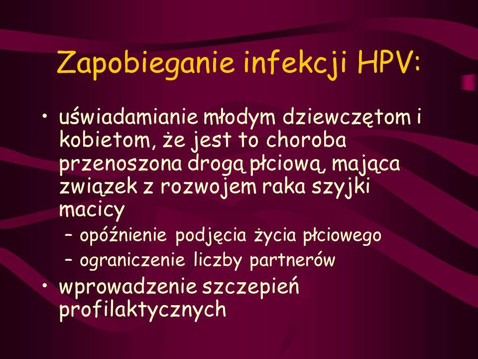 Zapobieganie infekcji HPV: