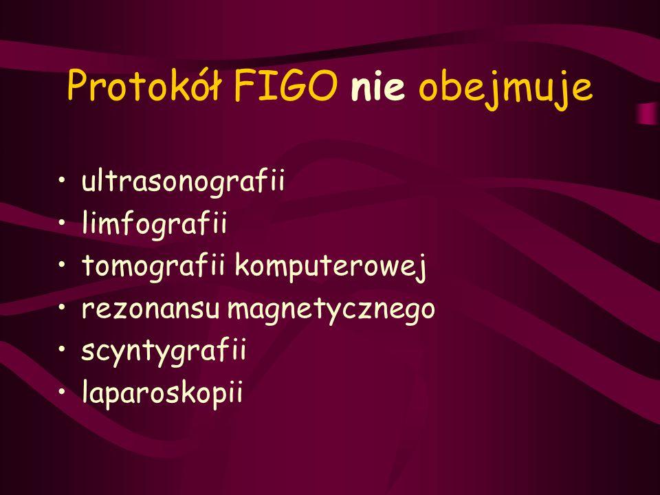 Protokół FIGO nie obejmuje
