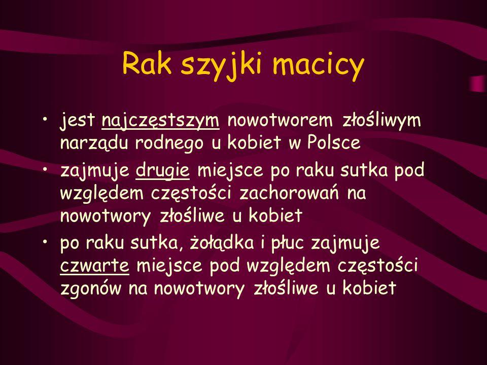 Rak szyjki macicy jest najczęstszym nowotworem złośliwym narządu rodnego u kobiet w Polsce.
