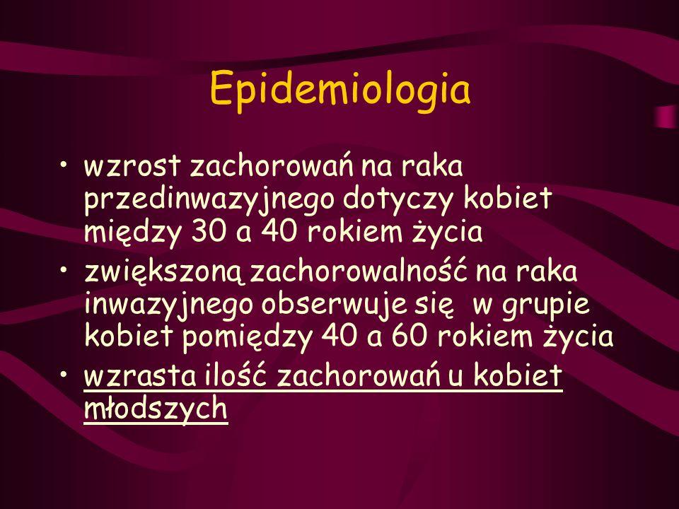 Epidemiologia wzrost zachorowań na raka przedinwazyjnego dotyczy kobiet między 30 a 40 rokiem życia.