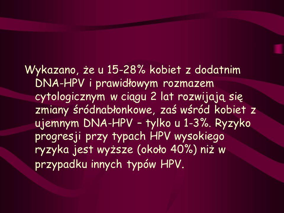 Wykazano, że u 15-28% kobiet z dodatnim DNA-HPV i prawidłowym rozmazem cytologicznym w ciągu 2 lat rozwijają się zmiany śródnabłonkowe, zaś wśród kobiet z ujemnym DNA-HPV – tylko u 1-3%.