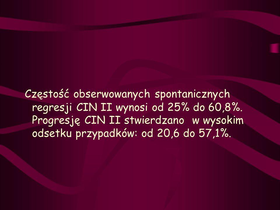 Częstość obserwowanych spontanicznych regresji CIN II wynosi od 25% do 60,8%.