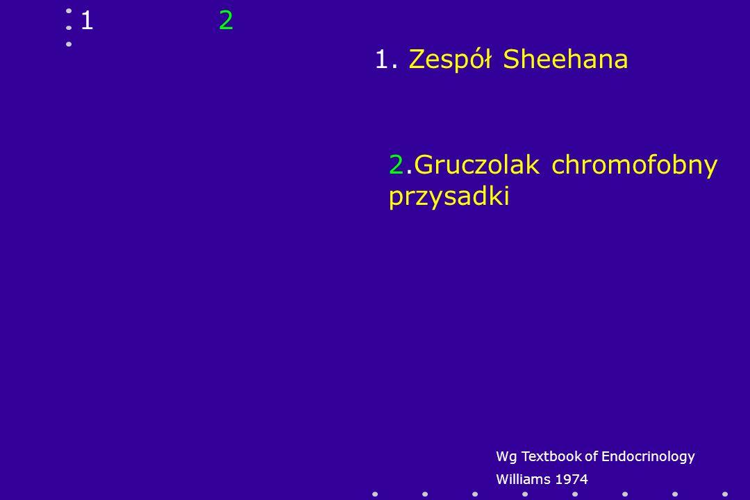 2.Gruczolak chromofobny przysadki