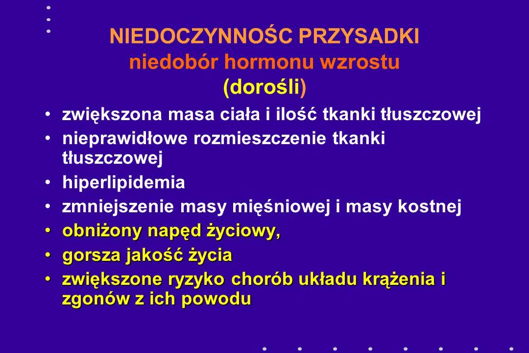 NIEDOCZYNNOŚC PRZYSADKI niedobór hormonu wzrostu (dorośli)