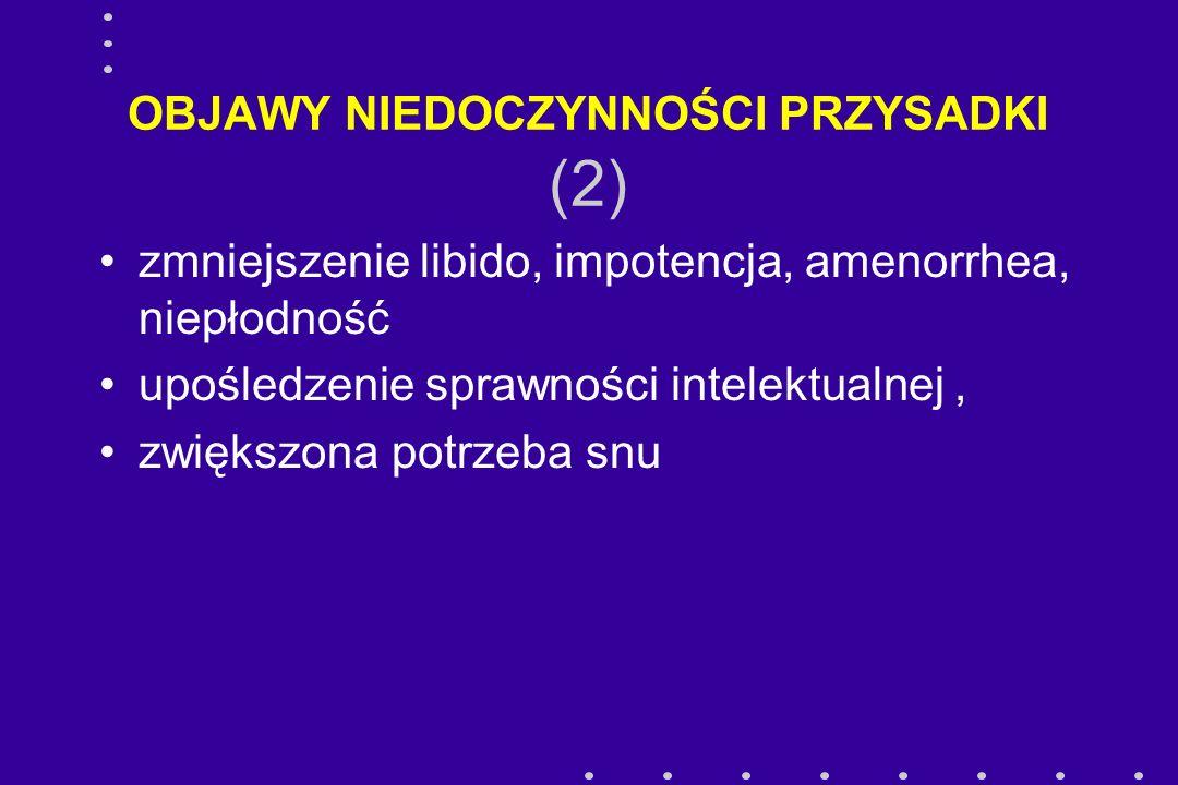 OBJAWY NIEDOCZYNNOŚCI PRZYSADKI (2)