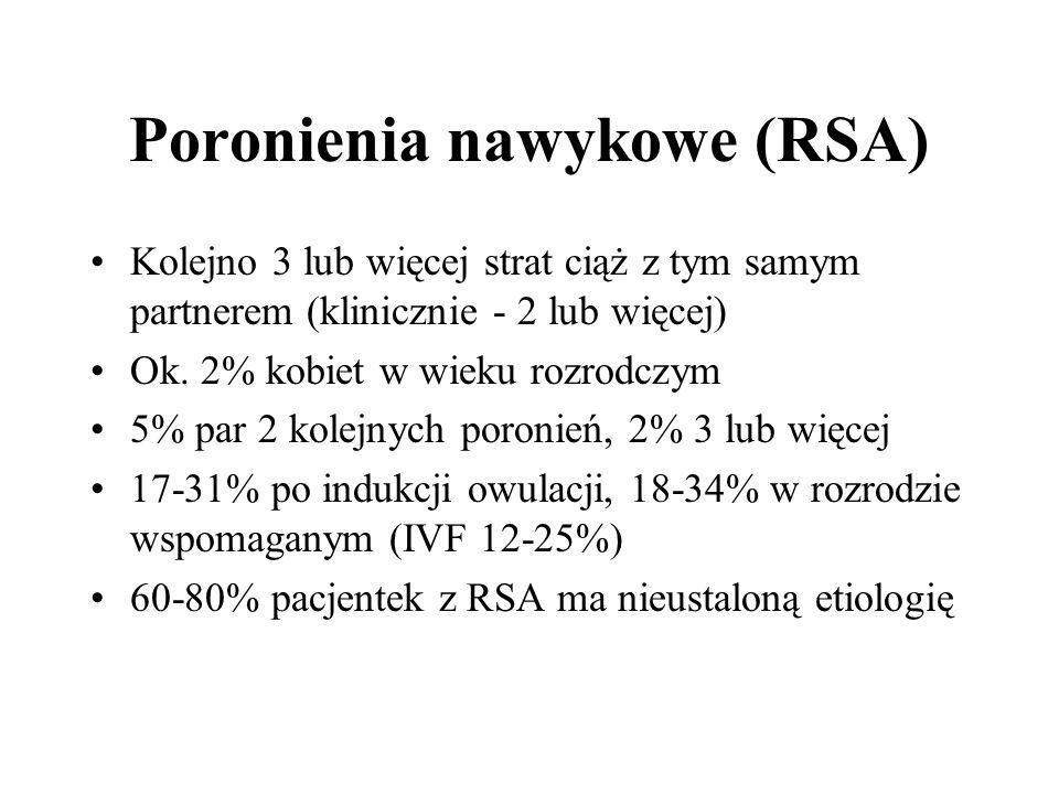 Poronienia nawykowe (RSA)