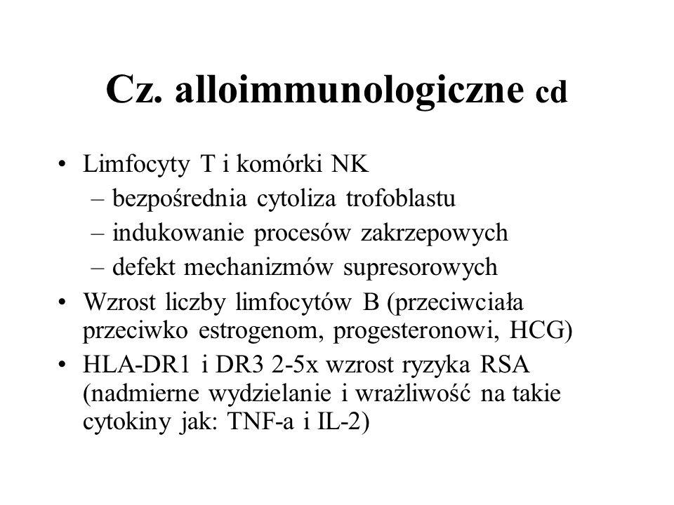 Cz. alloimmunologiczne cd