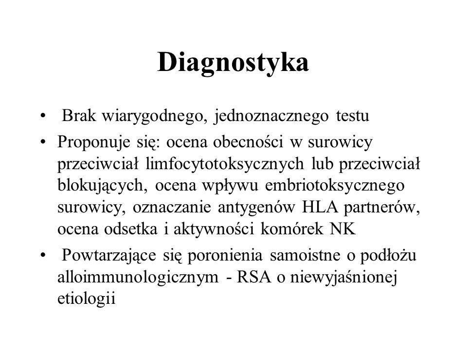 Diagnostyka Brak wiarygodnego, jednoznacznego testu