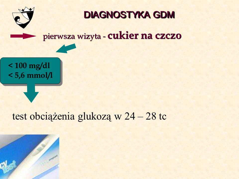test obciążenia glukozą w 24 – 28 tc