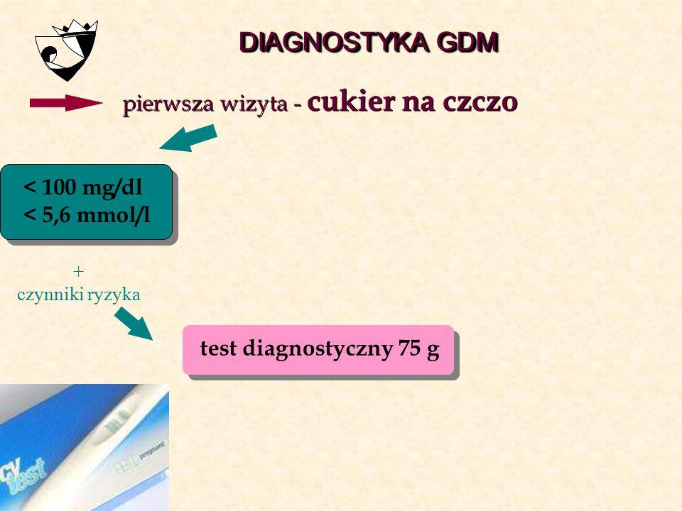 DIAGNOSTYKA GDM pierwsza wizyta - cukier na czczo < 100 mg/dl