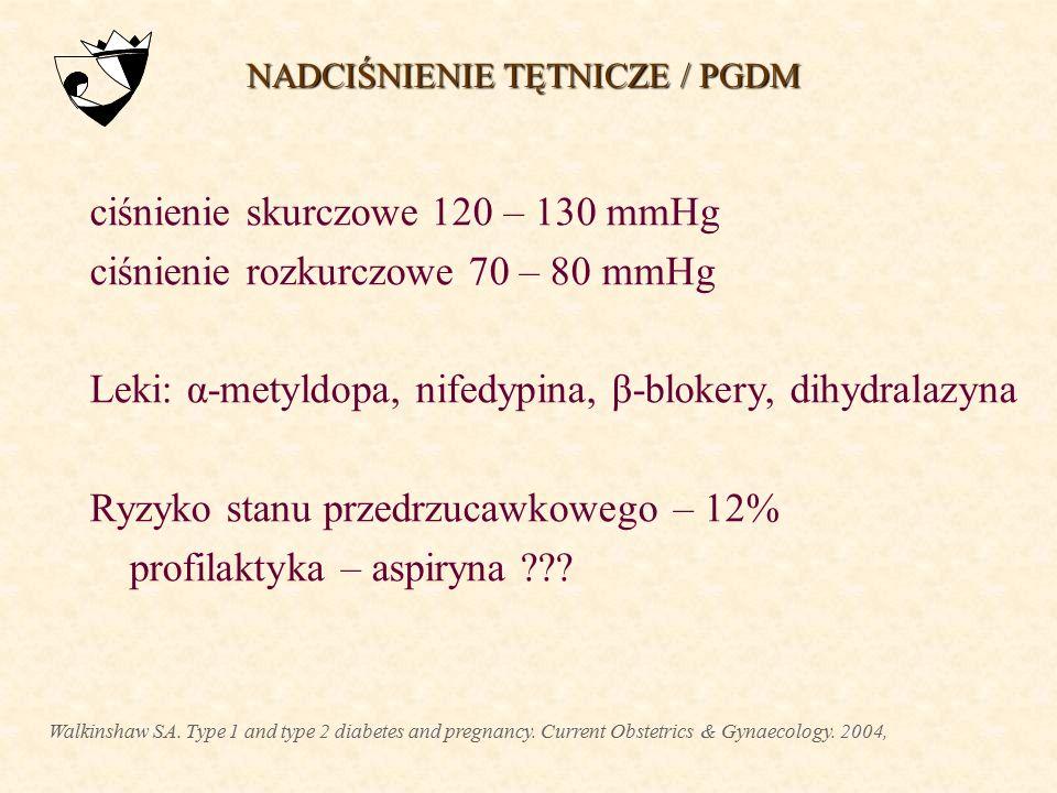 NADCIŚNIENIE TĘTNICZE / PGDM