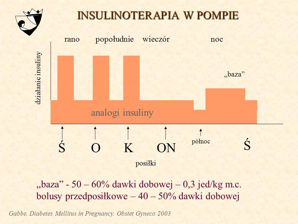 Ś Ś O K ON INSULINOTERAPIA W POMPIE analogi insuliny