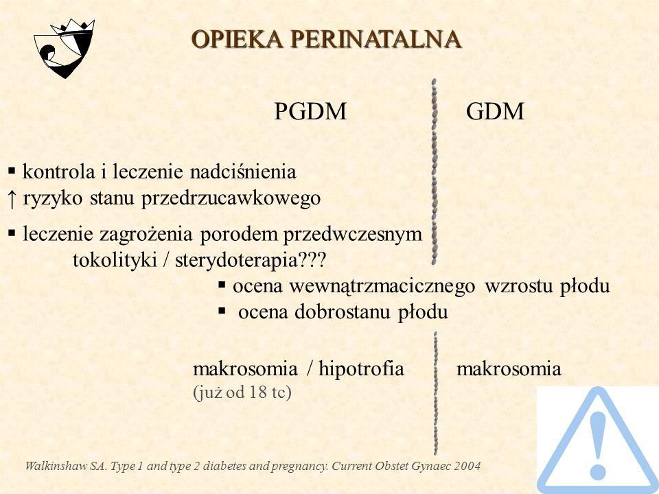 OPIEKA PERINATALNA PGDM GDM kontrola i leczenie nadciśnienia