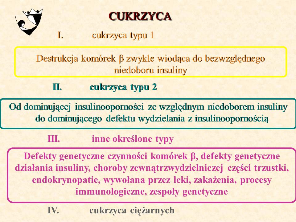 CUKRZYCA I. cukrzyca typu 1