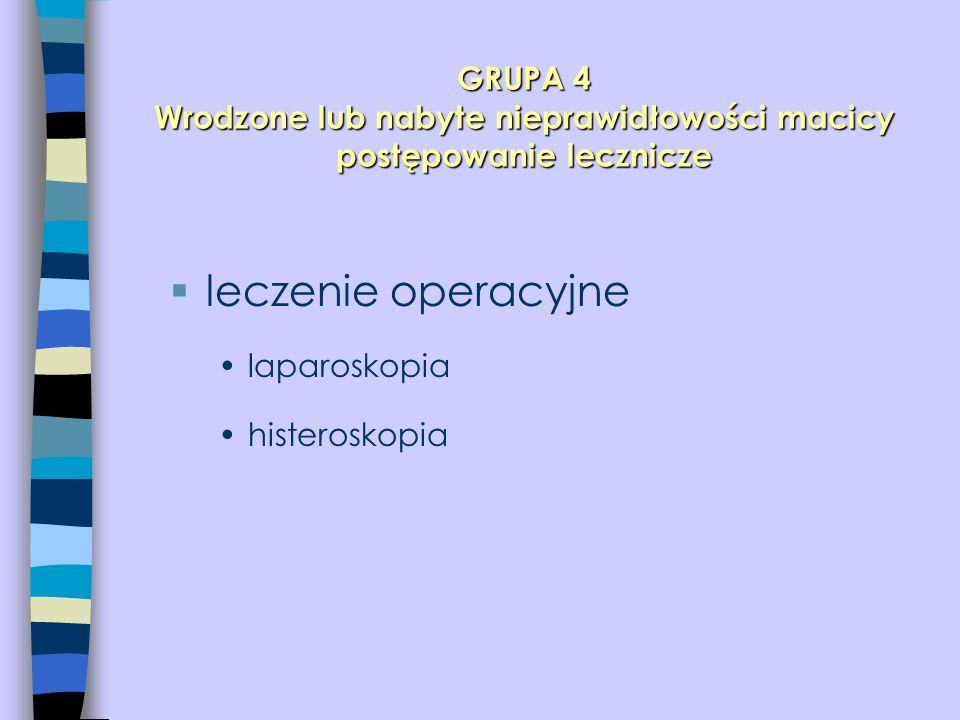GRUPA 4 Wrodzone lub nabyte nieprawidłowości macicy postępowanie lecznicze