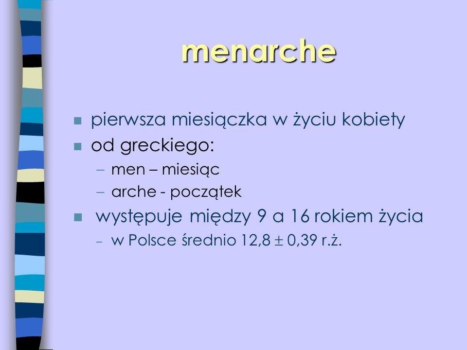 menarche pierwsza miesiączka w życiu kobiety od greckiego: