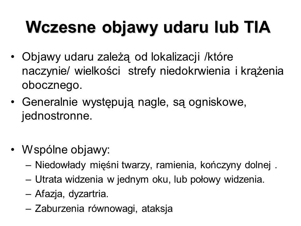 Wczesne objawy udaru lub TIA