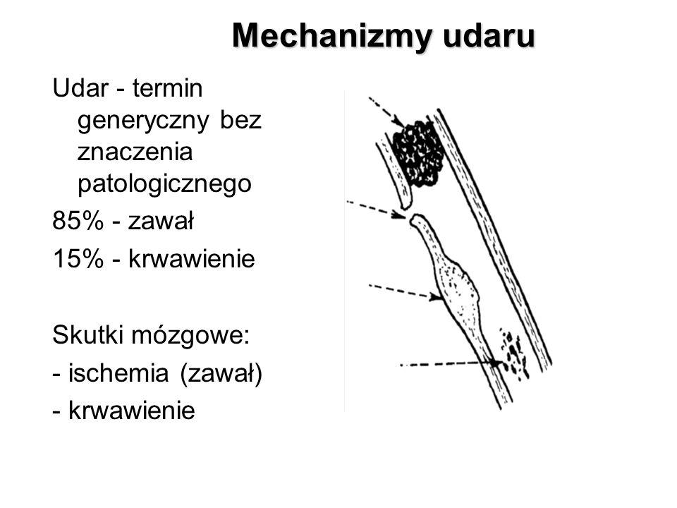 Mechanizmy udaru Udar - termin generyczny bez znaczenia patologicznego