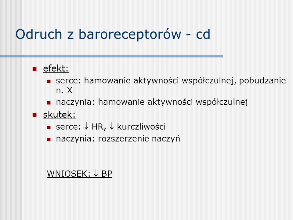 Odruch z baroreceptorów - cd