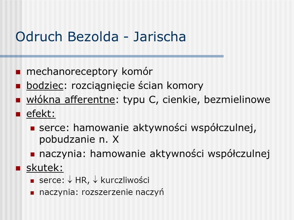 Odruch Bezolda - Jarischa
