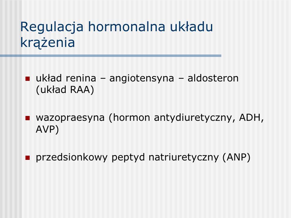 Regulacja hormonalna układu krążenia