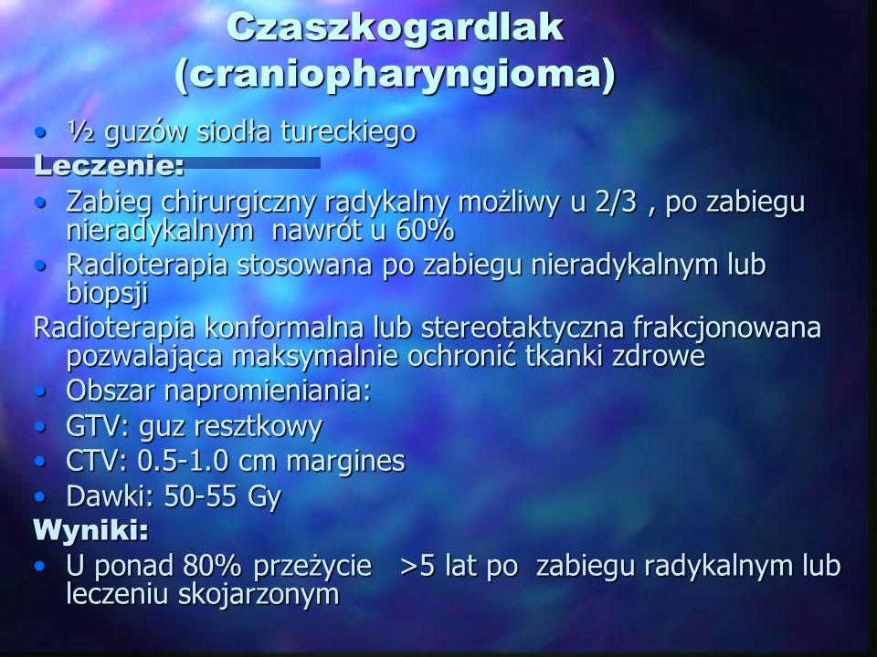 Czaszkogardlak (craniopharyngioma)