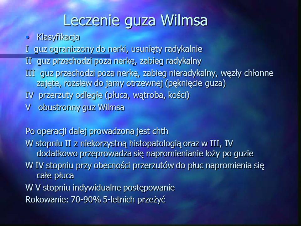 Leczenie guza Wilmsa Klasyfikacja