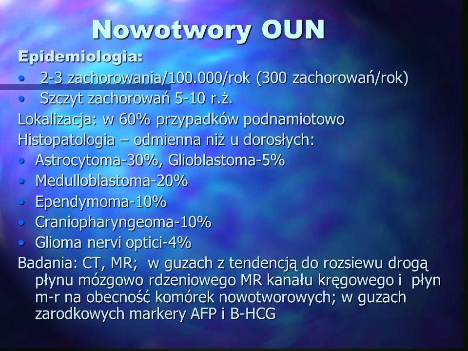 Nowotwory OUN Epidemiologia: