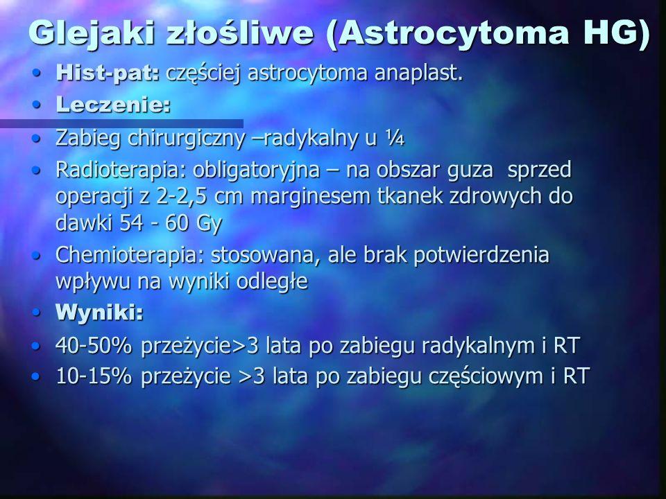 Glejaki złośliwe (Astrocytoma HG)