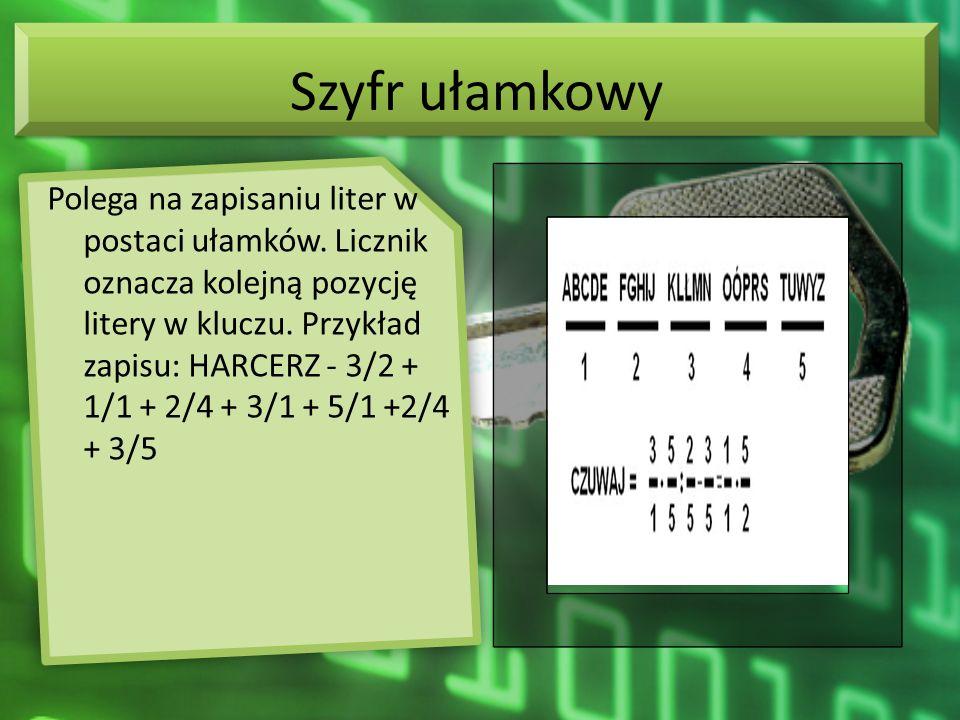 Szyfr ułamkowy