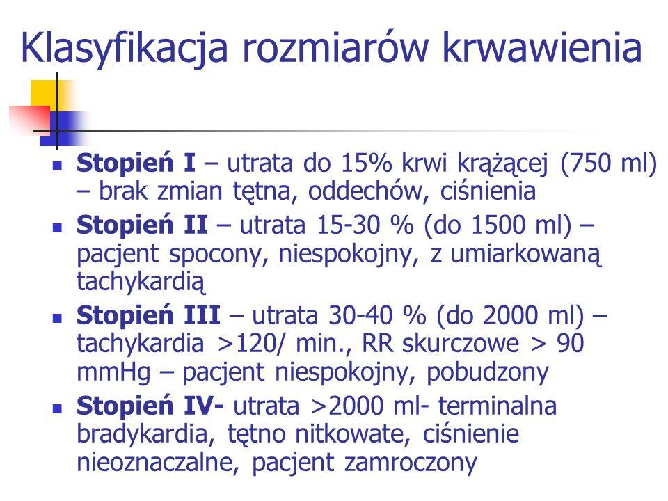 Klasyfikacja rozmiarów krwawienia